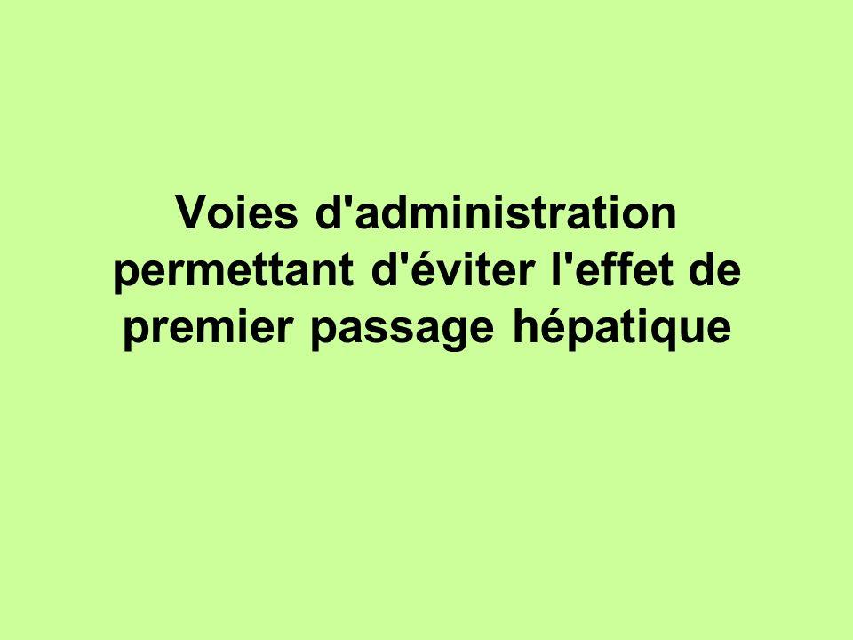 Voies d administration permettant d éviter l effet de premier passage hépatique