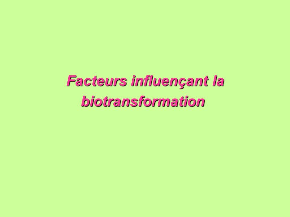 Facteurs influençant la biotransformation