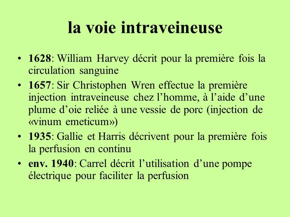 la voie intraveineuse1628: William Harvey décrit pour la première fois la circulation sanguine.