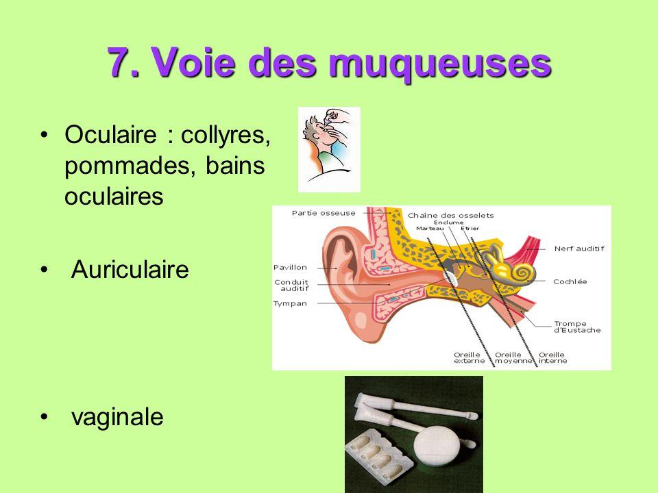 7. Voie des muqueuses Oculaire : collyres, pommades, bains oculaires