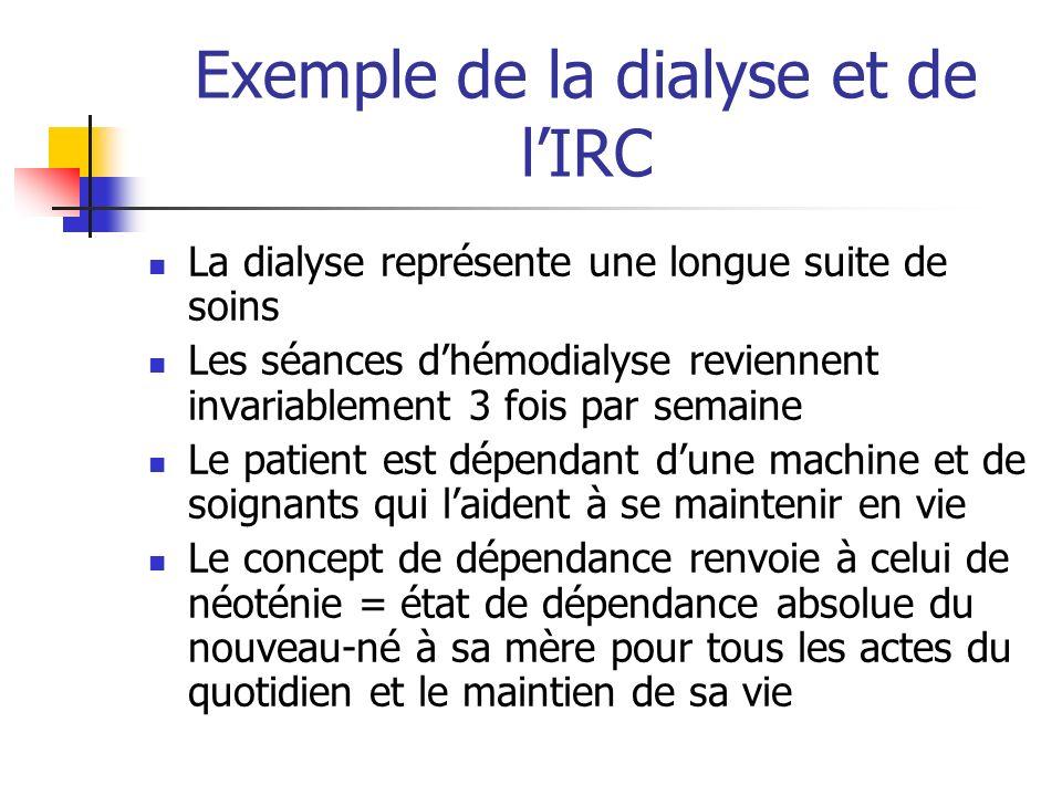Exemple de la dialyse et de l'IRC