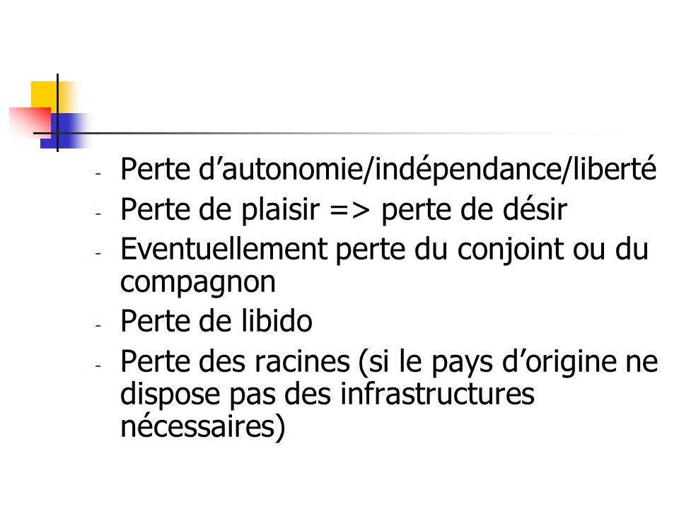 Perte d'autonomie/indépendance/liberté