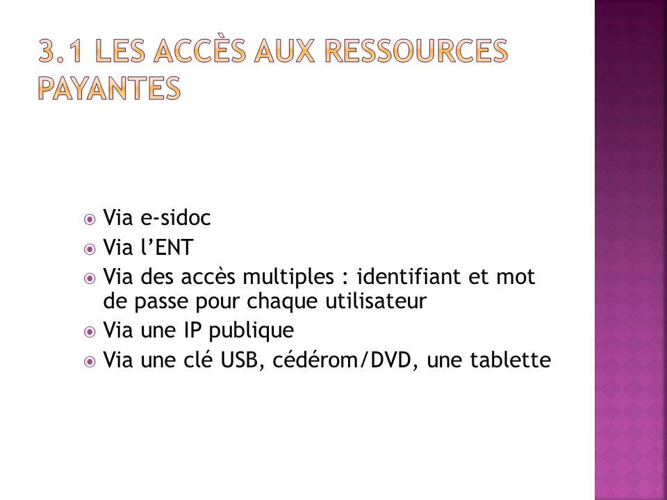 3.1 Les accès aux ressources payantes