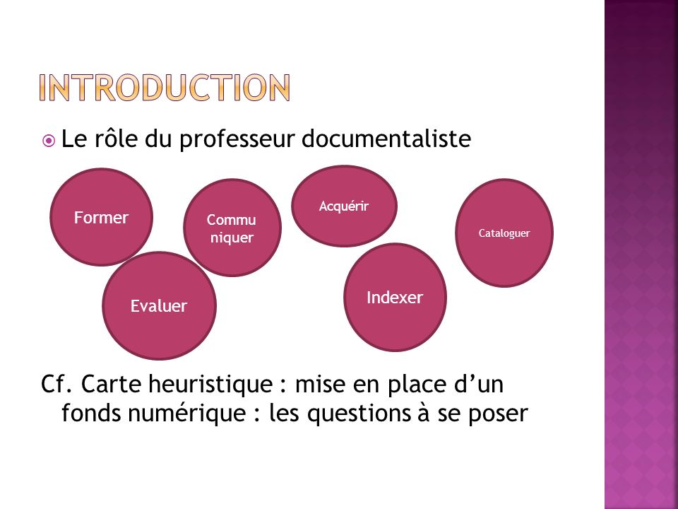 Introduction Le rôle du professeur documentaliste