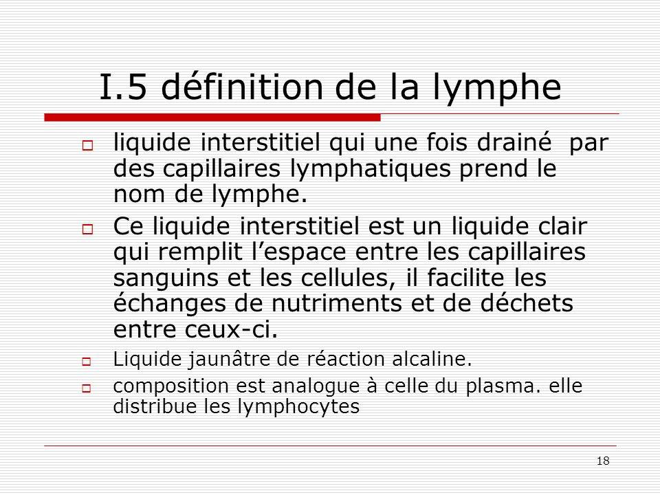 I.5 définition de la lymphe