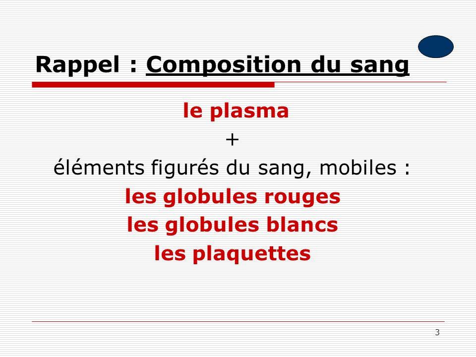 Rappel : Composition du sang