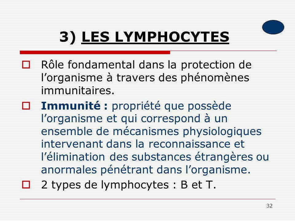 3) LES LYMPHOCYTES Rôle fondamental dans la protection de l'organisme à travers des phénomènes immunitaires.