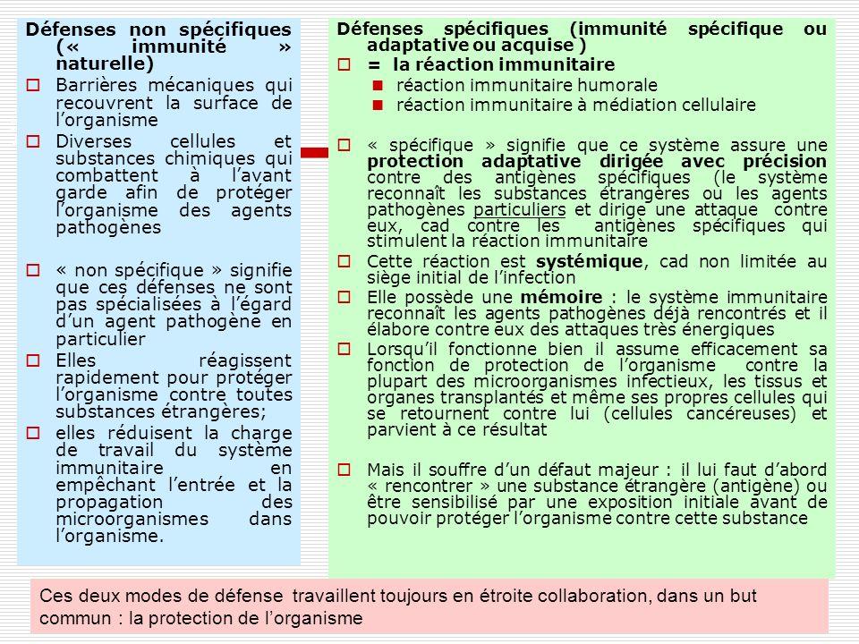 Défenses non spécifiques (« immunité » naturelle)