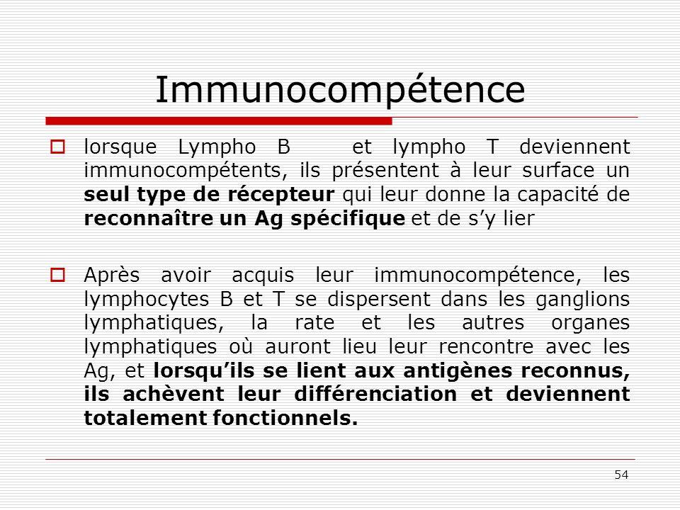 Immunocompétence