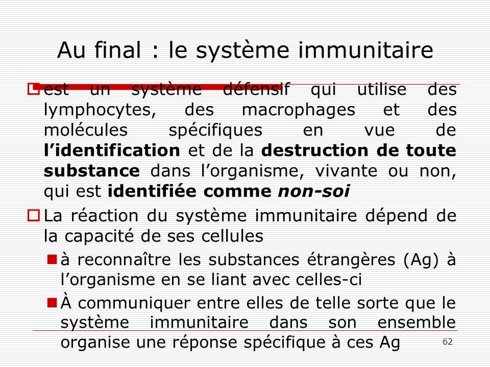 Au final : le système immunitaire