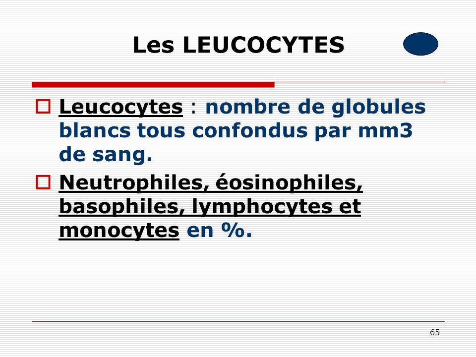 Les LEUCOCYTES Leucocytes : nombre de globules blancs tous confondus par mm3 de sang.