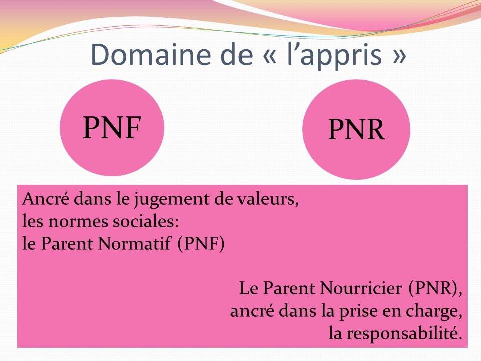 Domaine de « l'appris » PNF PNR Ancré dans le jugement de valeurs,