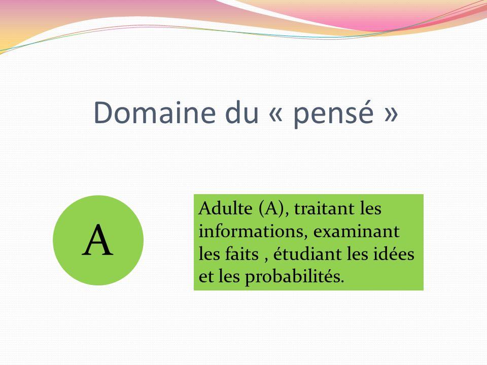 Domaine du « pensé » A. Adulte (A), traitant les informations, examinant. les faits , étudiant les idées.