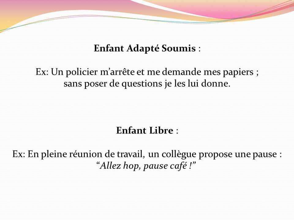 Ex: Un policier m'arrête et me demande mes papiers ;