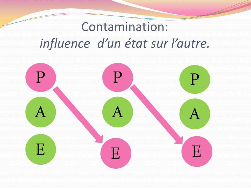 Contamination: influence d'un état sur l'autre.