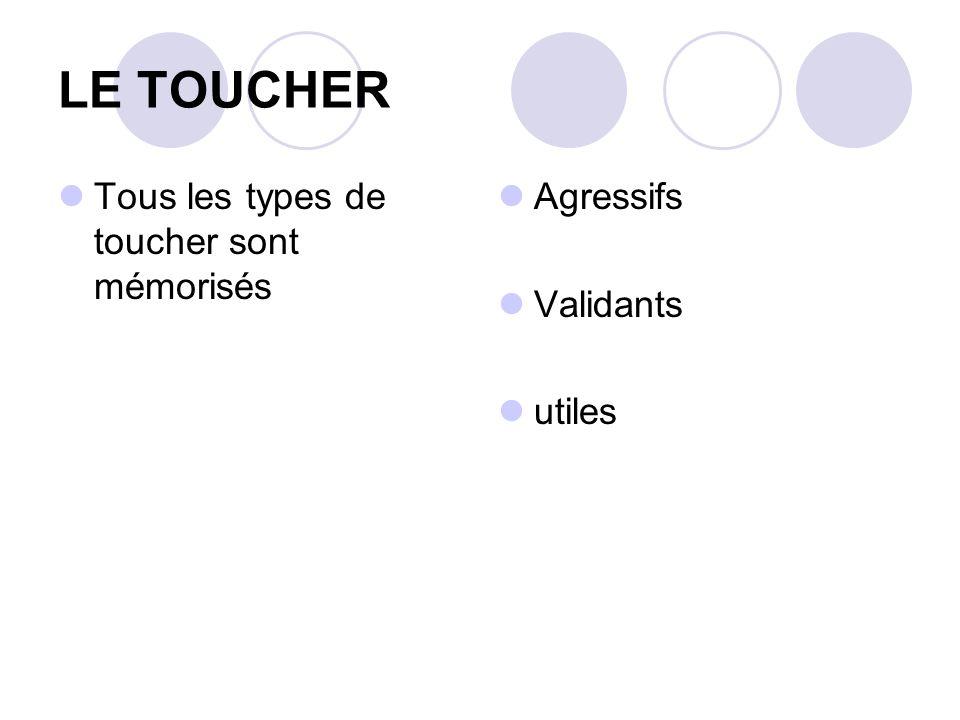 LE TOUCHER Tous les types de toucher sont mémorisés Agressifs