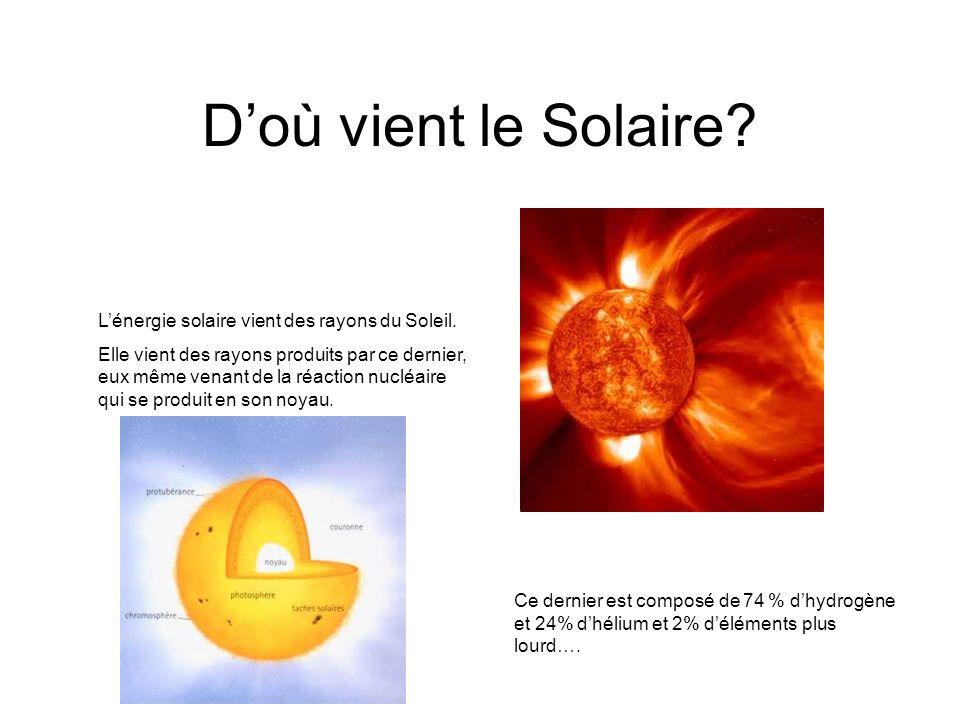 D'où vient le Solaire L'énergie solaire vient des rayons du Soleil.