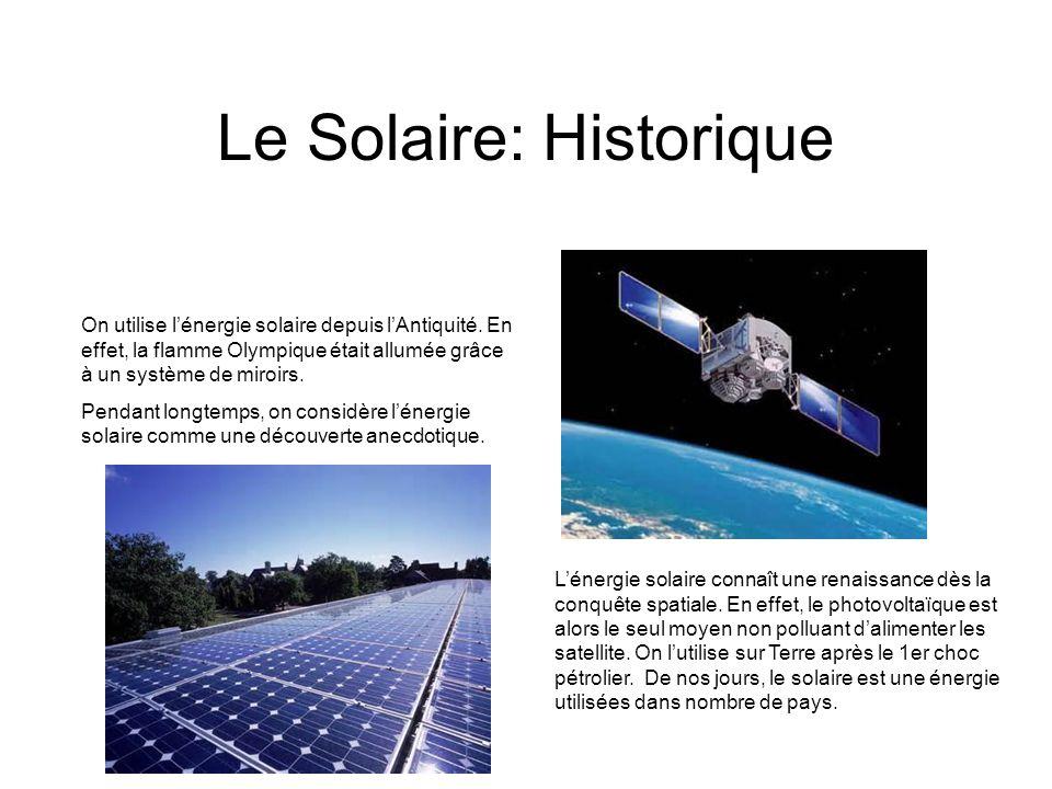 Le Solaire: Historique