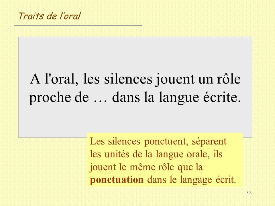 Traits de l'oralA l oral, les silences jouent un rôle proche de … dans la langue écrite.