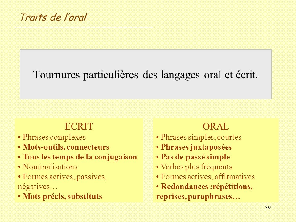 Tournures particulières des langages oral et écrit.