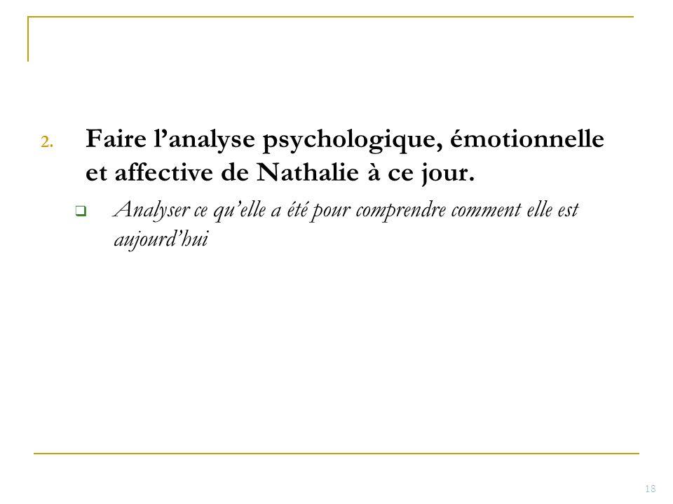 Faire l'analyse psychologique, émotionnelle et affective de Nathalie à ce jour.