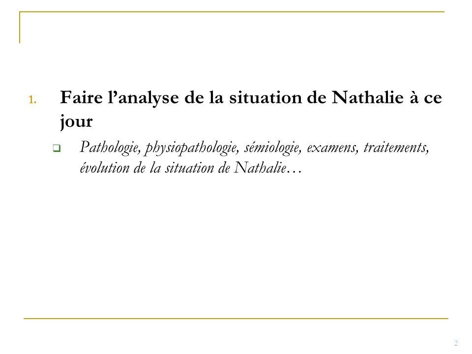 Faire l'analyse de la situation de Nathalie à ce jour