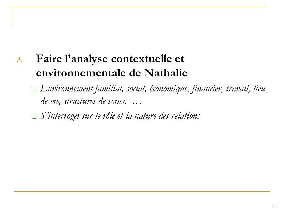 Faire l'analyse contextuelle et environnementale de Nathalie