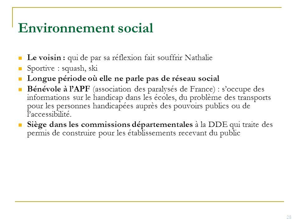 Environnement social Le voisin : qui de par sa réflexion fait souffrir Nathalie. Sportive : squash, ski.