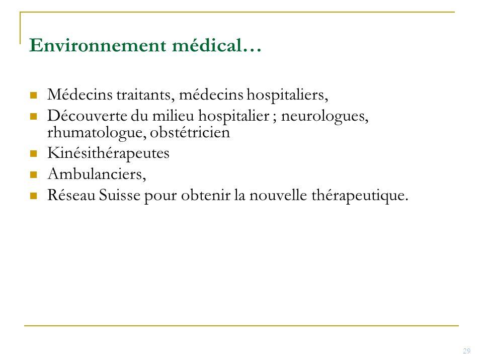 Environnement médical…