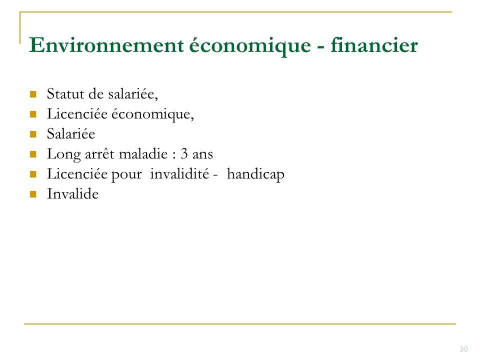 Environnement économique - financier