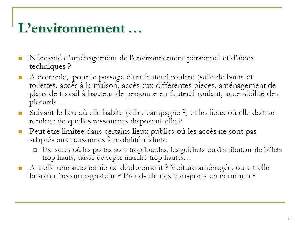 L'environnement … Nécessité d'aménagement de l'environnement personnel et d'aides techniques