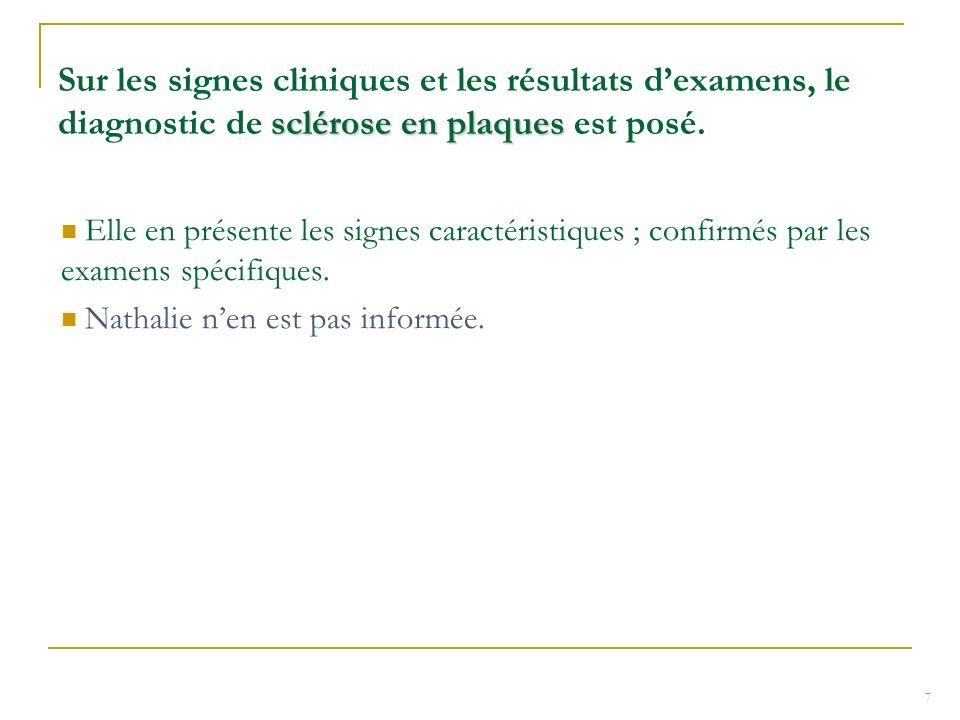 Sur les signes cliniques et les résultats d'examens, le diagnostic de sclérose en plaques est posé.