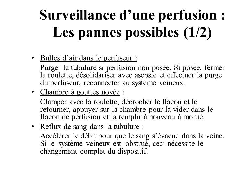 Surveillance d'une perfusion : Les pannes possibles (1/2)