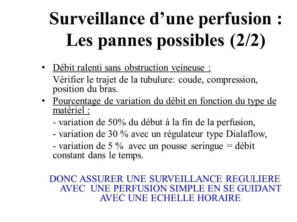 Surveillance d'une perfusion : Les pannes possibles (2/2)