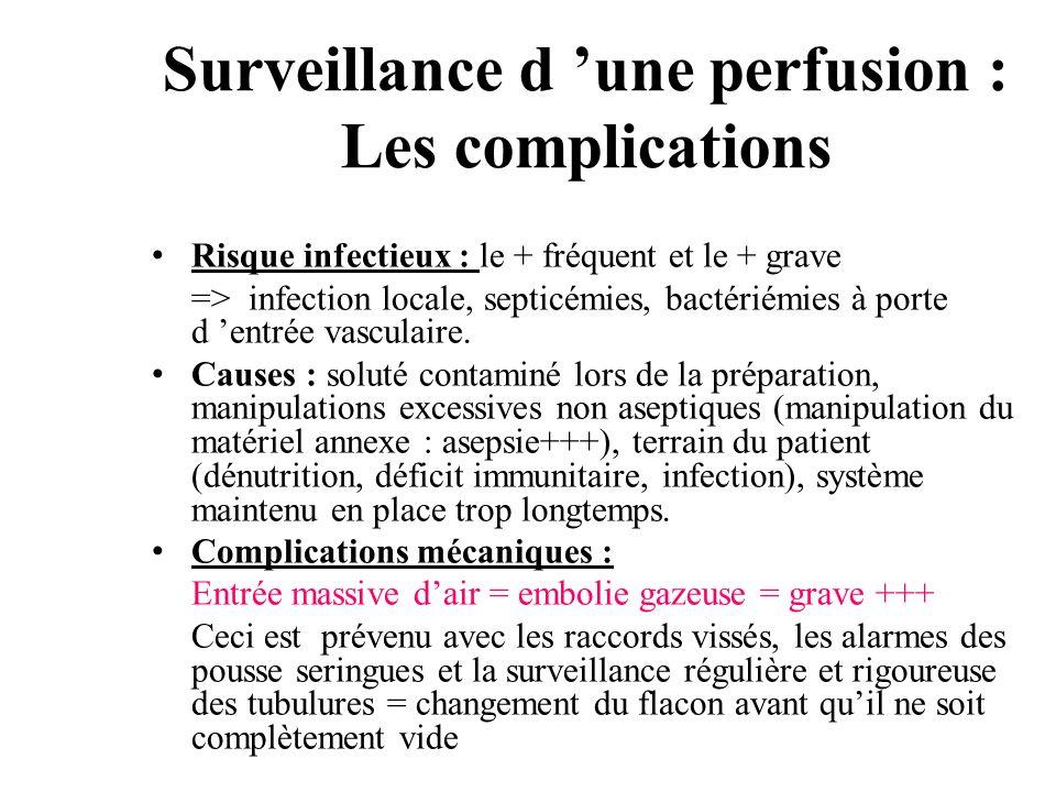 Surveillance d 'une perfusion : Les complications