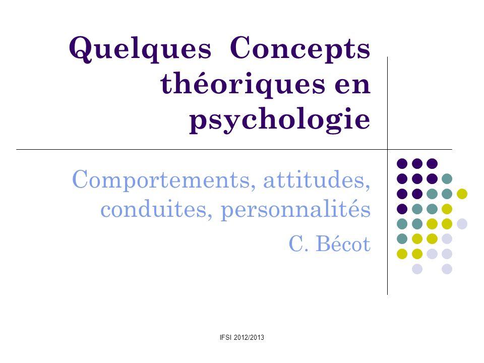 Quelques Concepts théoriques en psychologie
