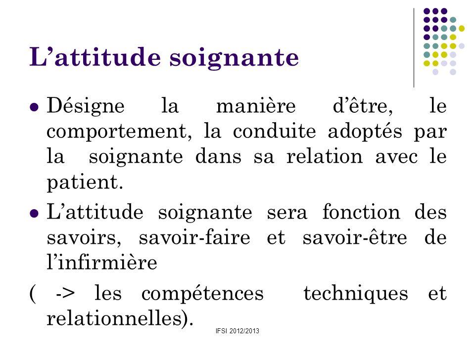 L'attitude soignanteDésigne la manière d'être, le comportement, la conduite adoptés par la soignante dans sa relation avec le patient.