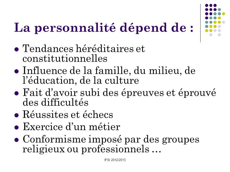 La personnalité dépend de :