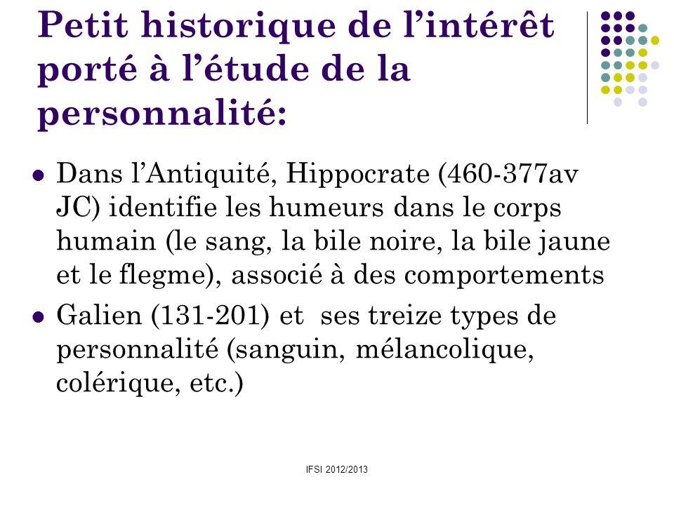 Petit historique de l'intérêt porté à l'étude de la personnalité: