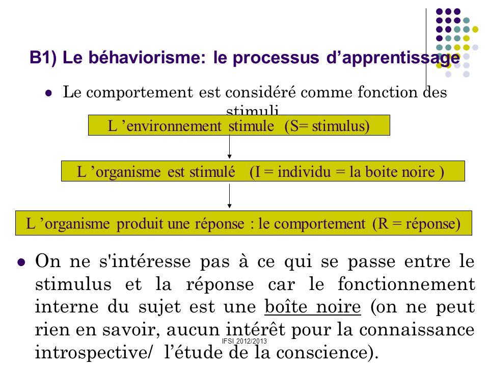B1) Le béhaviorisme: le processus d'apprentissage