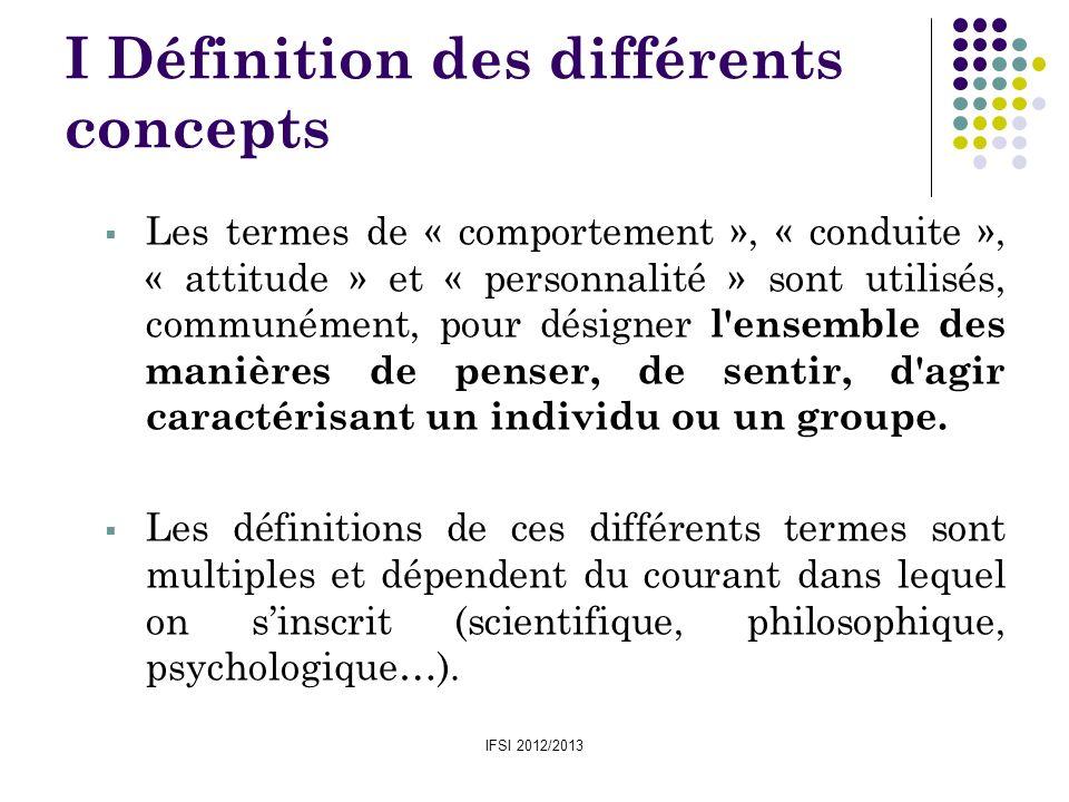 I Définition des différents concepts