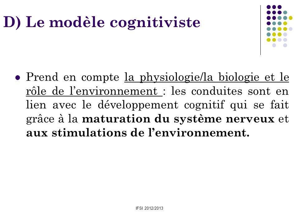 D) Le modèle cognitiviste