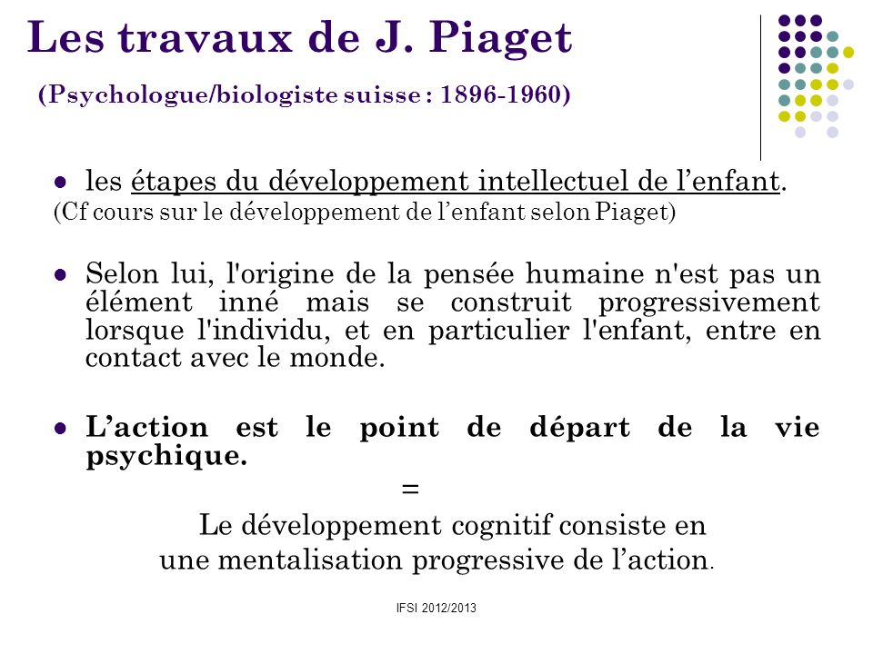 Les travaux de J. Piaget (Psychologue/biologiste suisse : 1896-1960)