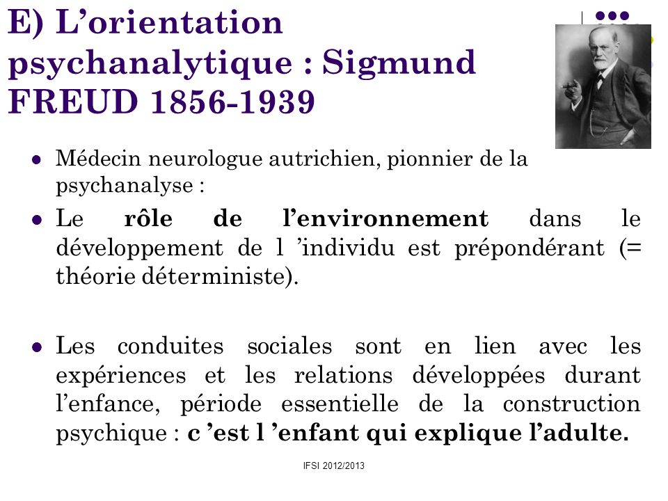 E) L'orientation psychanalytique : Sigmund FREUD 1856-1939