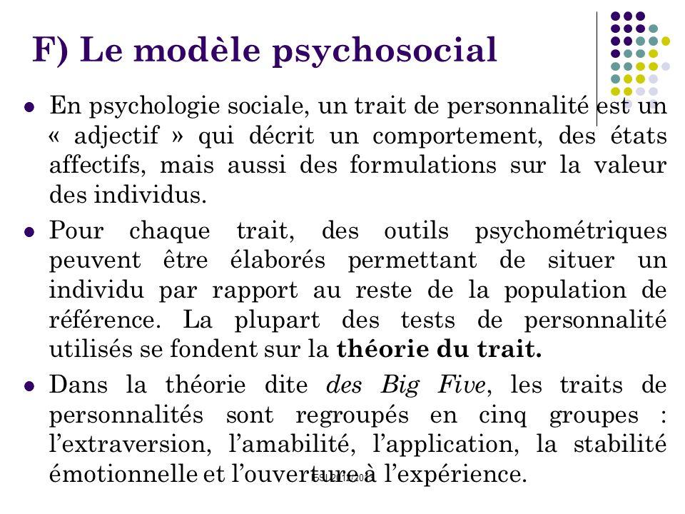 F) Le modèle psychosocial