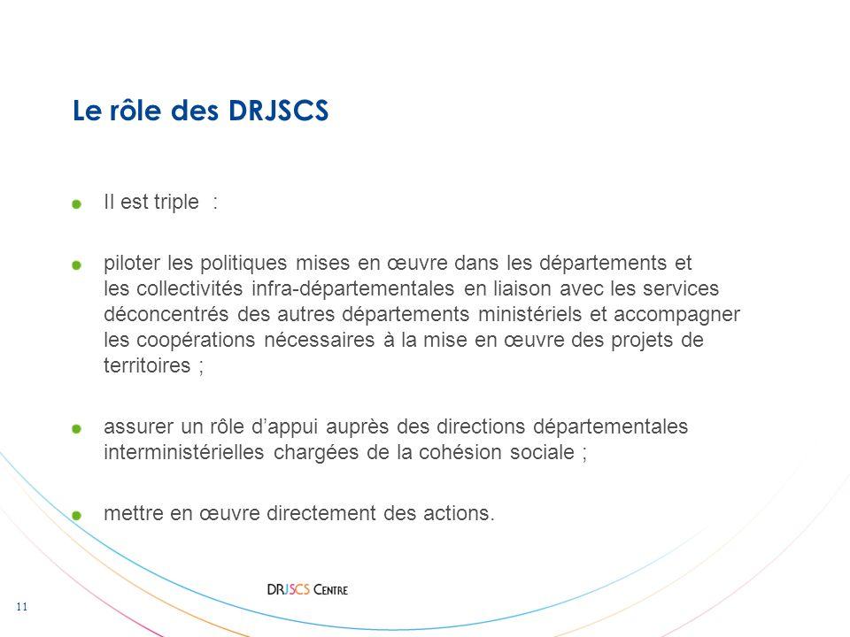 Le rôle des DRJSCS Il est triple :