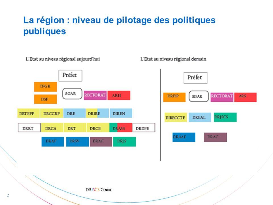 La région : niveau de pilotage des politiques publiques