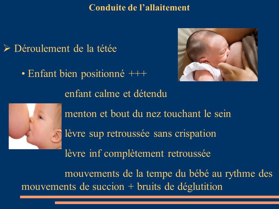 Conduite de l'allaitement
