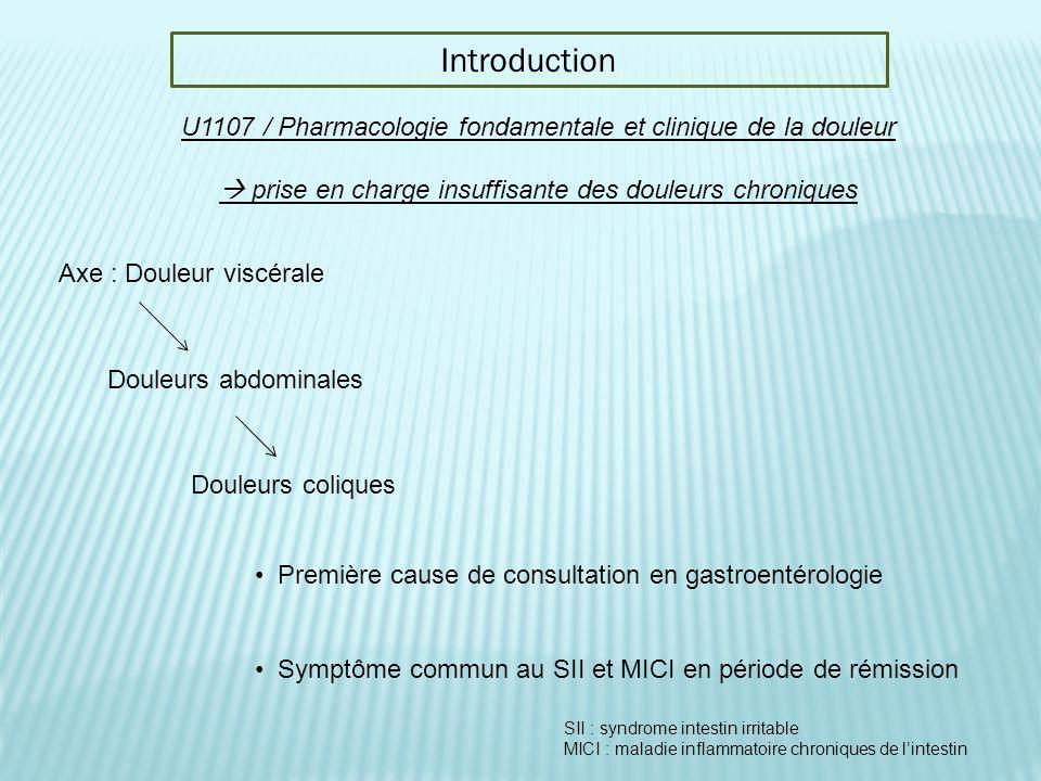 Introduction U1107 / Pharmacologie fondamentale et clinique de la douleur.  prise en charge insuffisante des douleurs chroniques.