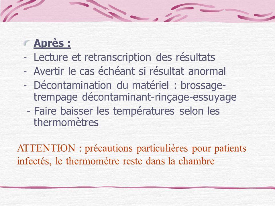 Après : Lecture et retranscription des résultats. Avertir le cas échéant si résultat anormal.